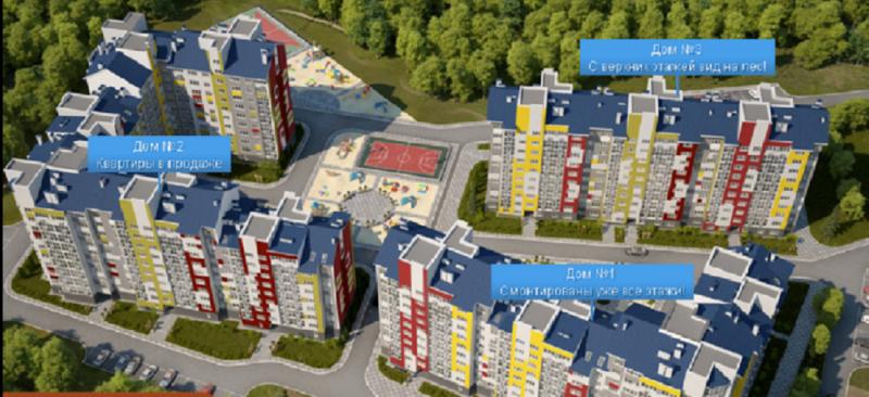 Жилой комплекс «Новый квартал «Бабяково»