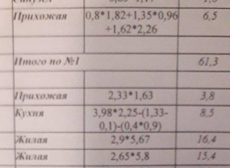 Дом 58.00-Кв.м. на участке 9.00 сот.